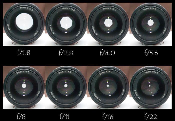 dslr-aperture-i6_zps812eb5e7